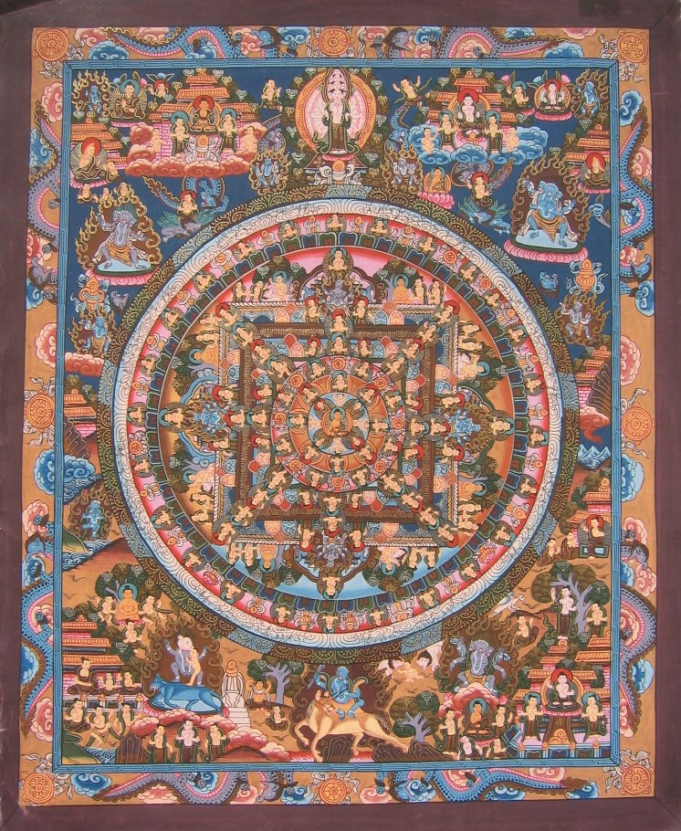 Mandala Thangka from Tibet